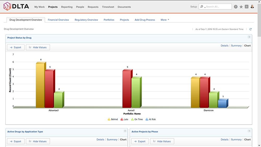 DLTA projects screenshot